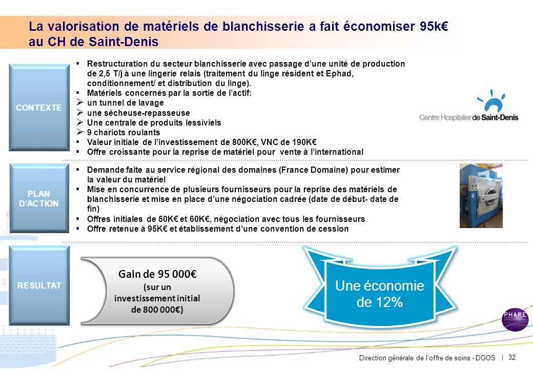 PAR-FGP053-20111027-MODELE-EP2710 La réinternalisation de la maintenance Blanchisserie a fait économiser 35,7k€ aux Hôpitaux Drôme Nord.