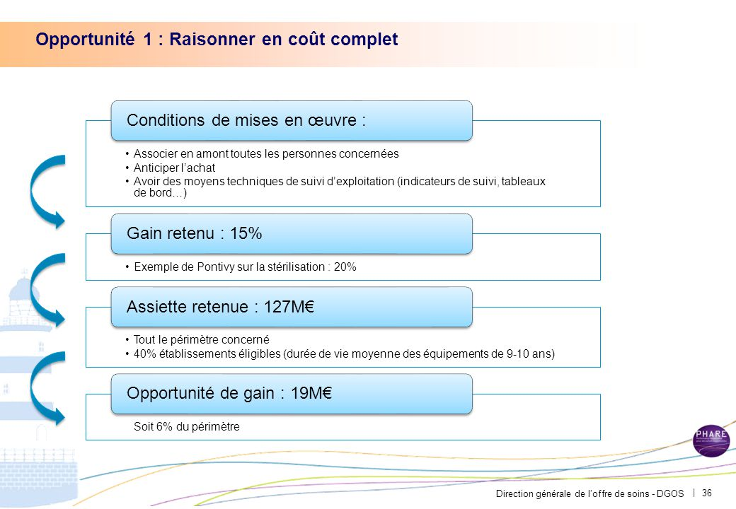 Opportunité 2 : Systématiser la négociation en MAPA