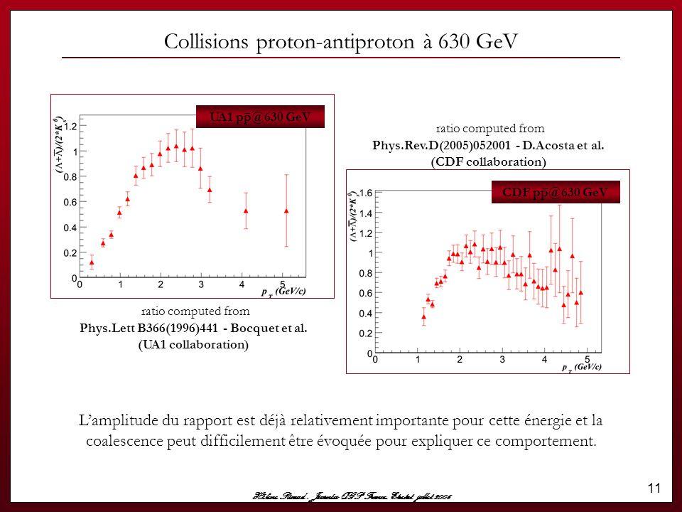 Collisions proton-antiproton à 630 GeV