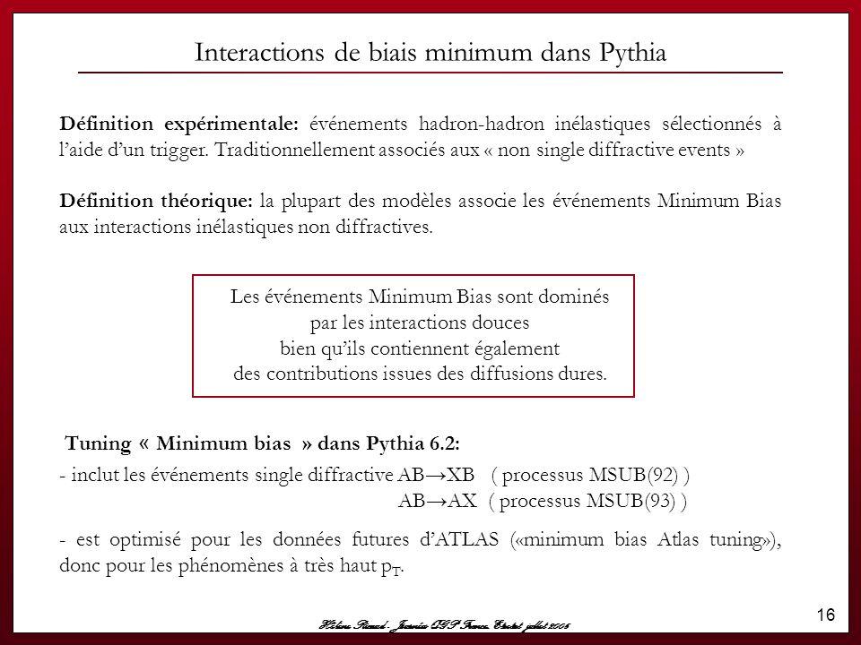 Interactions de biais minimum dans Pythia