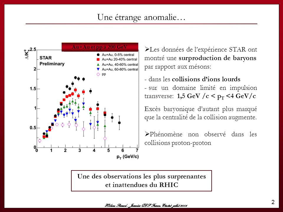 Hélène Ricaud - Journées QGP France, Etretat jullet 2006