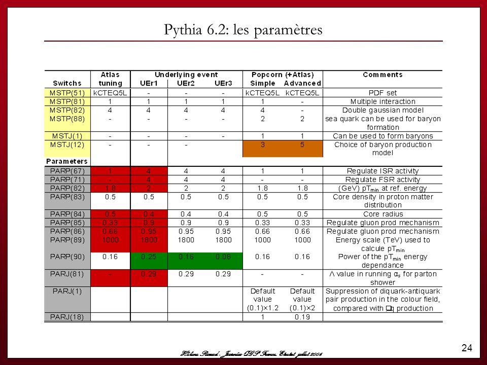 Pythia 6.2: les paramètres