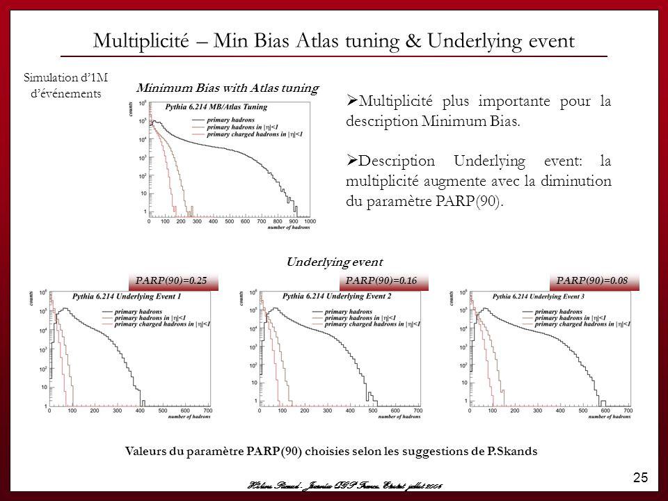 Multiplicité – Min Bias Atlas tuning & Underlying event