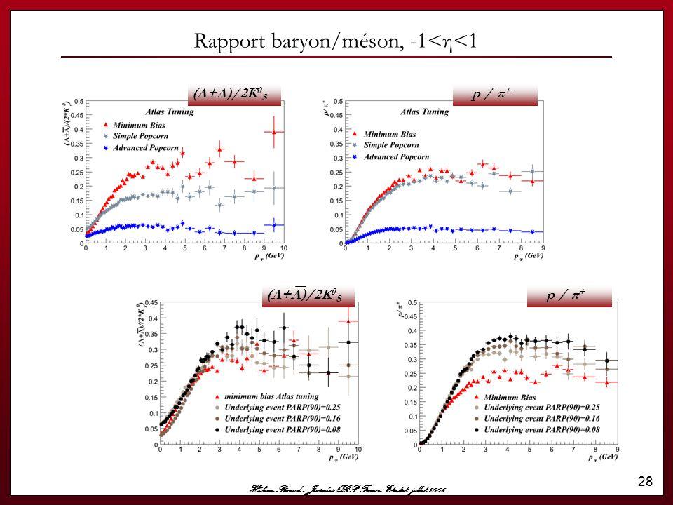 Rapport baryon/méson, -1<η<1