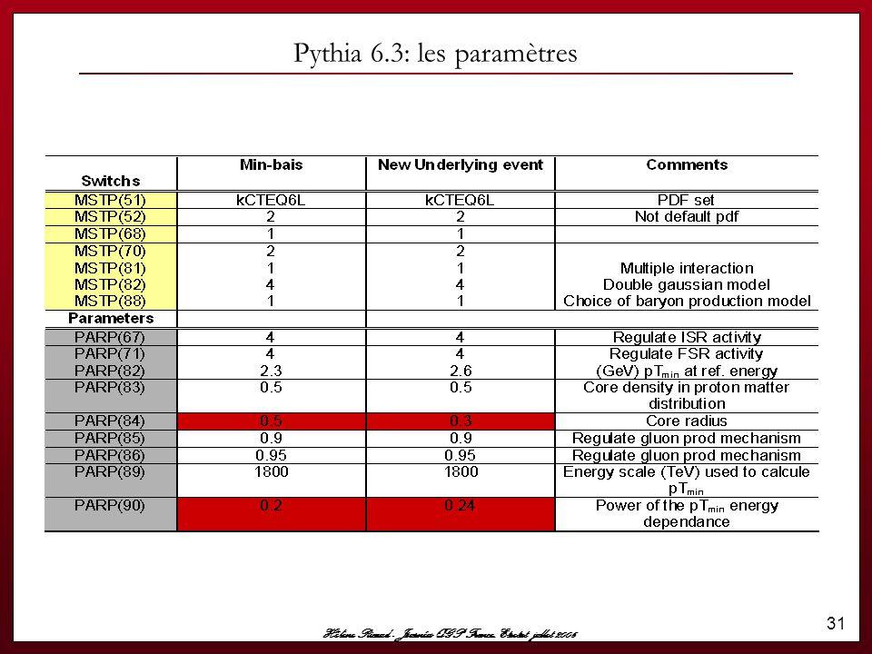 Pythia 6.3: les paramètres
