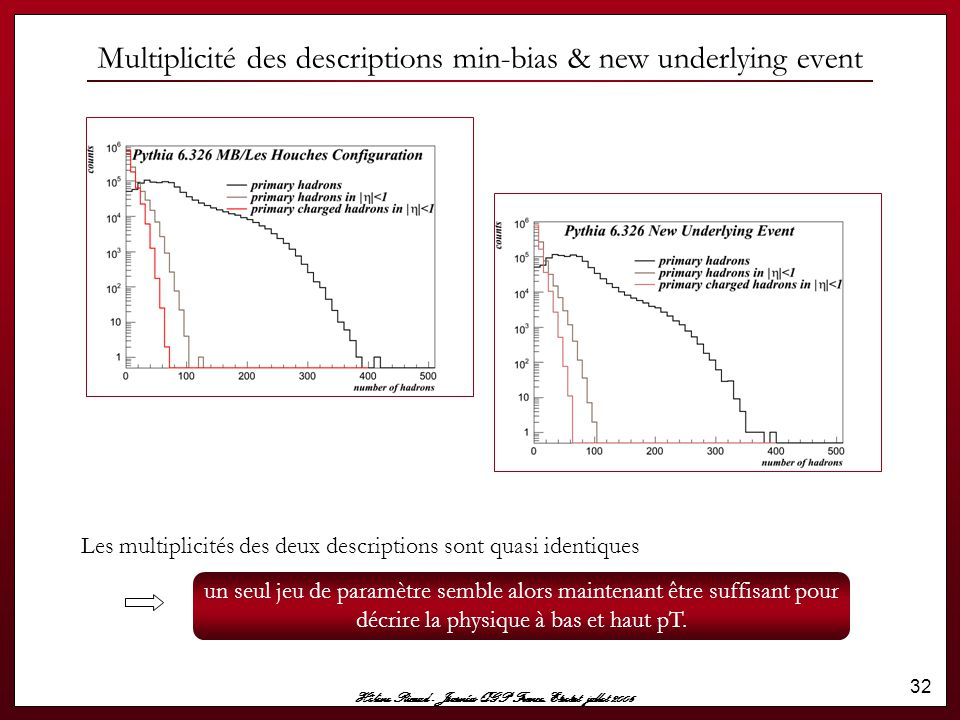 Multiplicité des descriptions min-bias & new underlying event