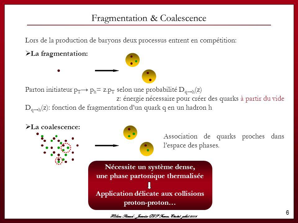 Fragmentation & Coalescence