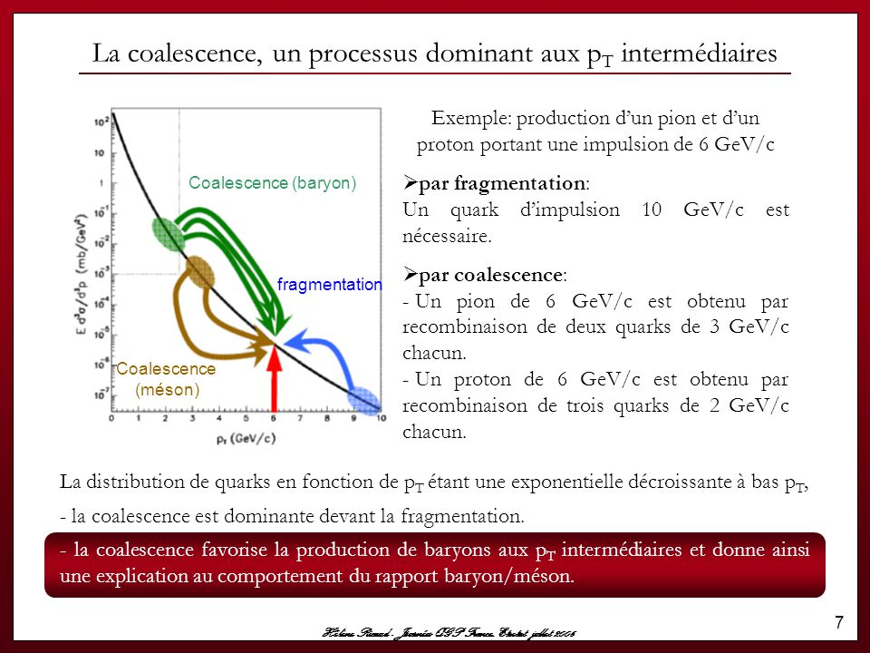 La coalescence, un processus dominant aux pT intermédiaires