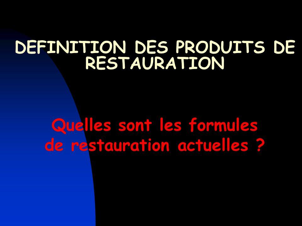 DEFINITION DES PRODUITS DE RESTAURATION