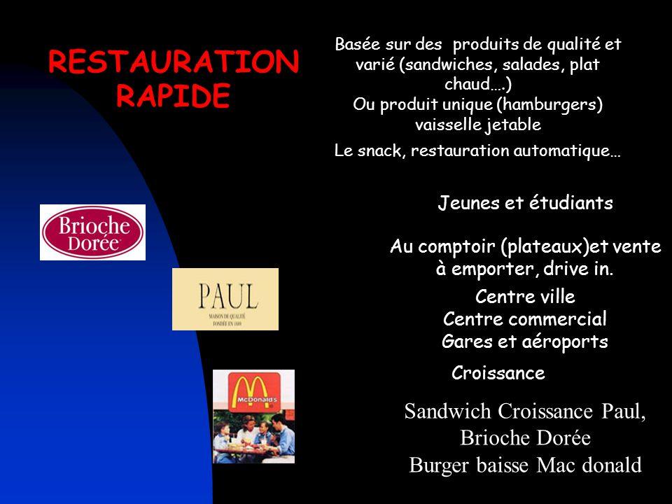 RESTAURATION RAPIDE Sandwich Croissance Paul, Brioche Dorée