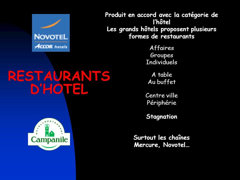 RESTAURANTS D'HOTEL Produit en accord avec la catégorie de l'hôtel