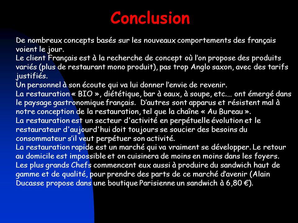 Conclusion De nombreux concepts basés sur les nouveaux comportements des français voient le jour.