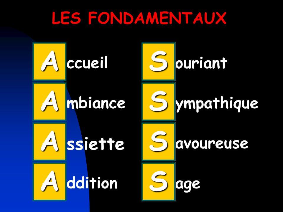 A S ssiette LES FONDAMENTAUX ccueil ouriant mbiance ympathique
