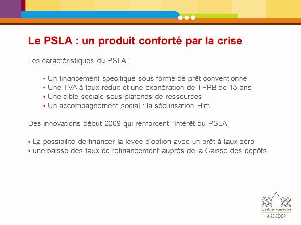 Le PSLA : un produit conforté par la crise