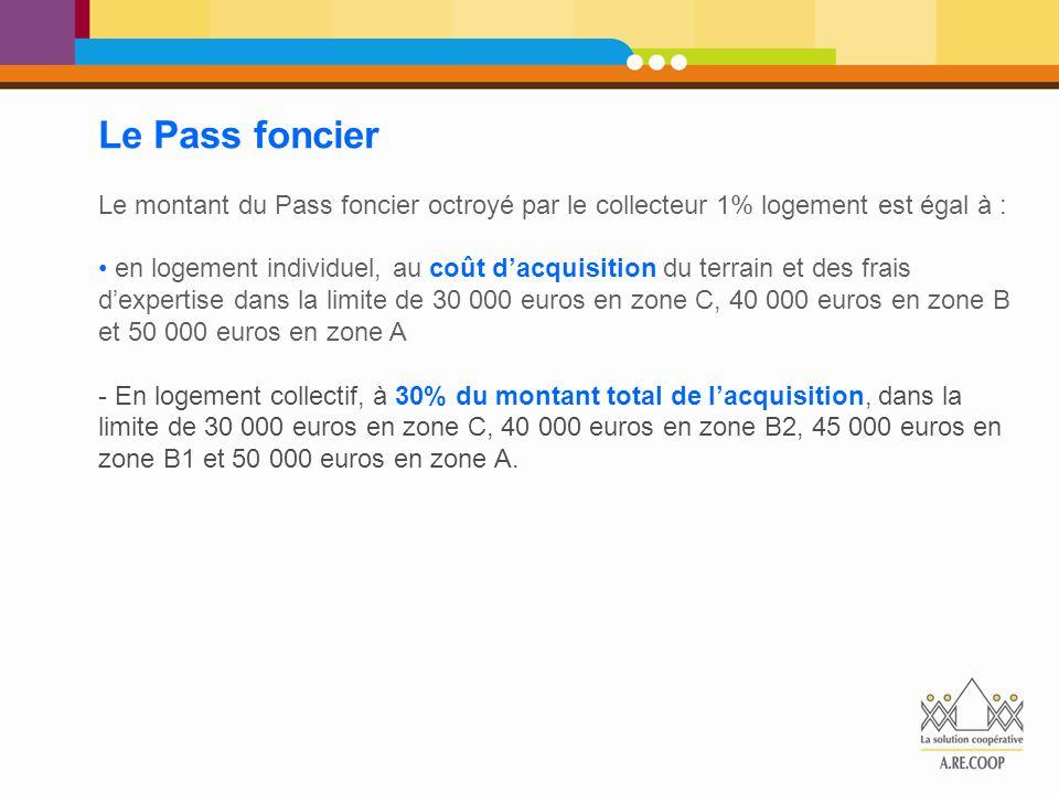 Le Pass foncier Le montant du Pass foncier octroyé par le collecteur 1% logement est égal à :
