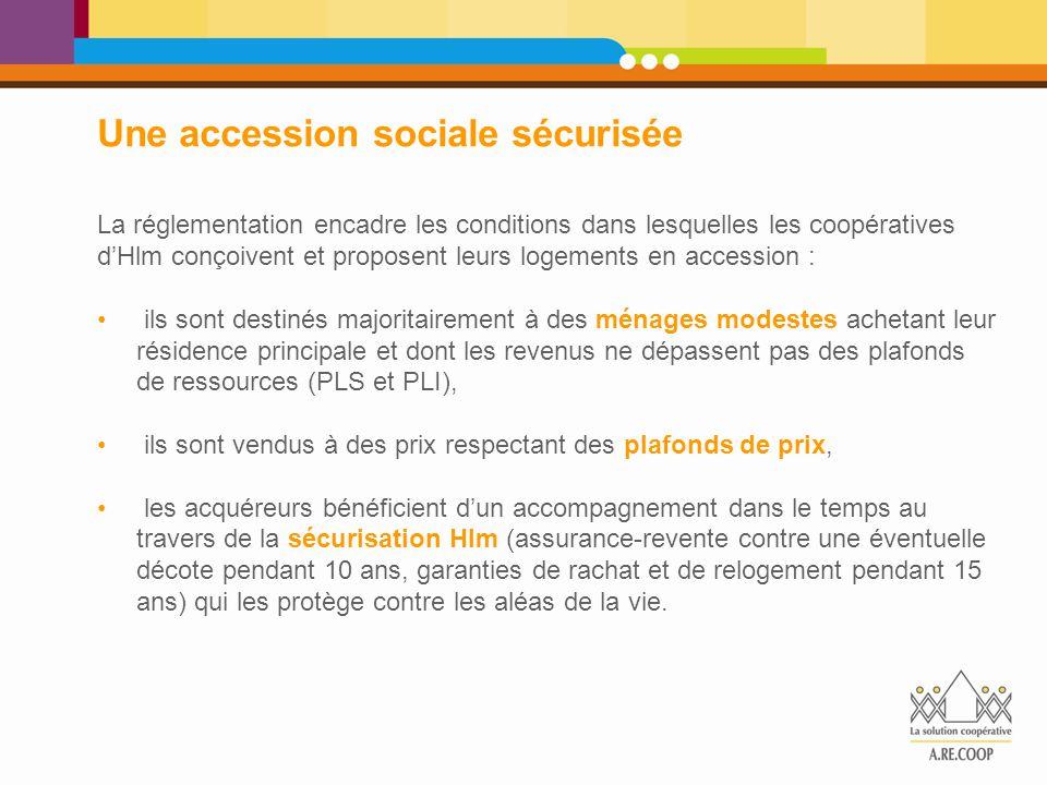 Une accession sociale sécurisée
