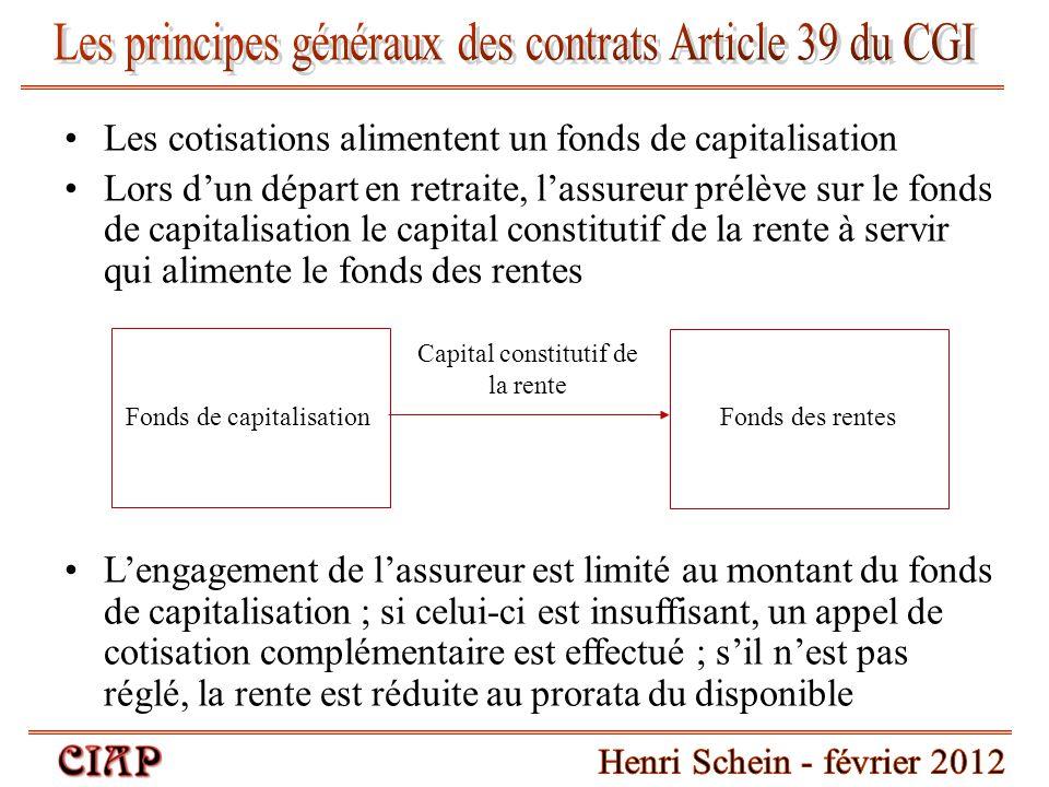 Les cotisations alimentent un fonds de capitalisation