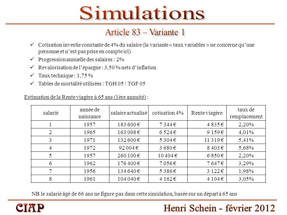 Simulations Article 83 – Variante 1 Henri Schein - février 2012