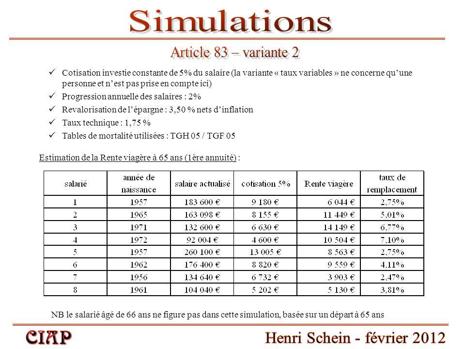 Simulations Article 83 – variante 2 Henri Schein - février 2012