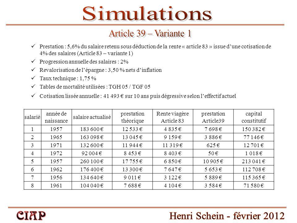 Simulations Article 39 – Variante 1 Henri Schein - février 2012