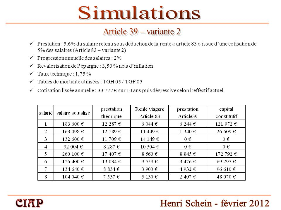 Simulations Article 39 – variante 2 Henri Schein - février 2012