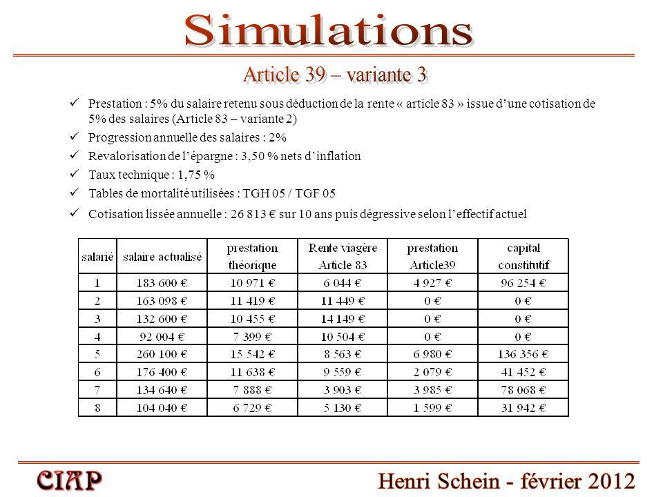 Simulations Article 39 – variante 3 Henri Schein - février 2012