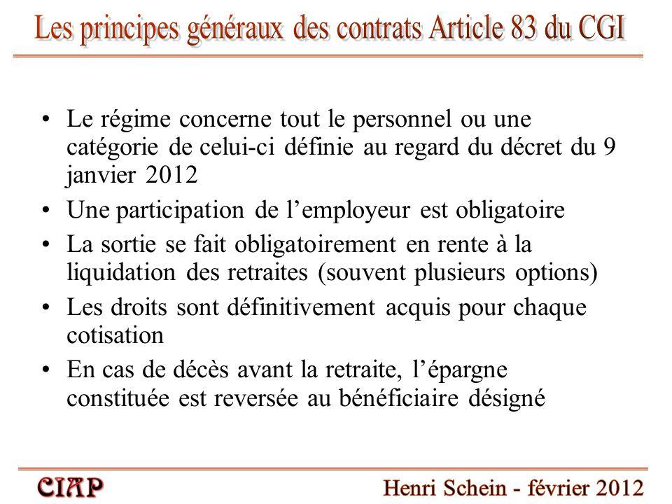 Les principes généraux des contrats Article 83 du CGI