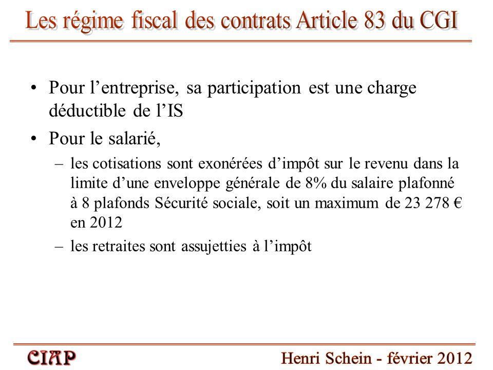 Les régime fiscal des contrats Article 83 du CGI