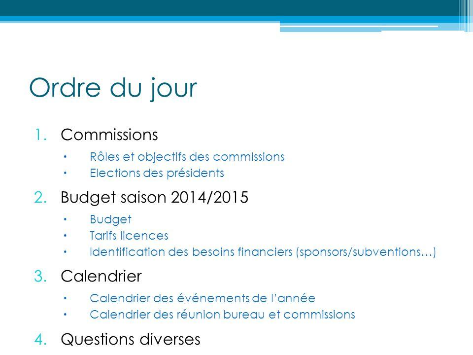 Ordre du jour Commissions Budget saison 2014/2015 Calendrier