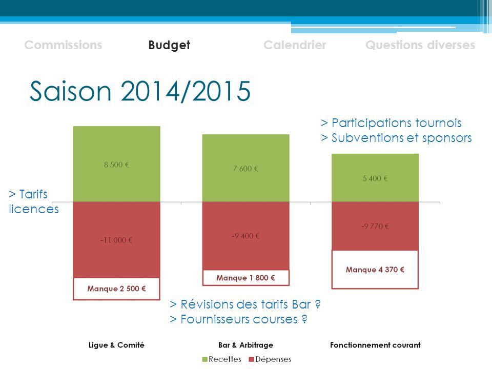 Saison 2014/2015 Commissions Budget Calendrier Questions diverses
