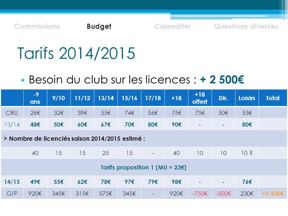 Tarifs proposition 1 (MU = 23€)