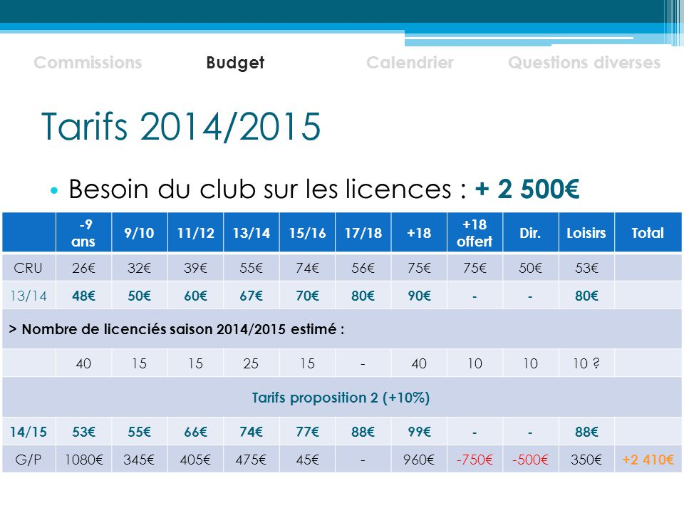 Tarifs proposition 2 (+10%)