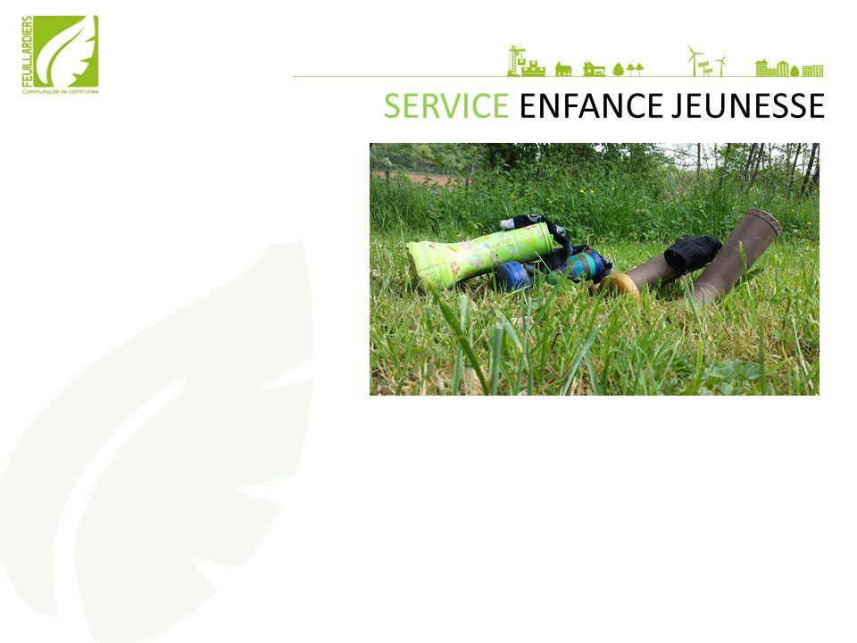 SERVICE ENFANCE JEUNESSE