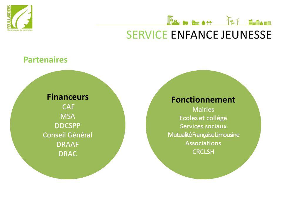 Mutualité Française Limousine