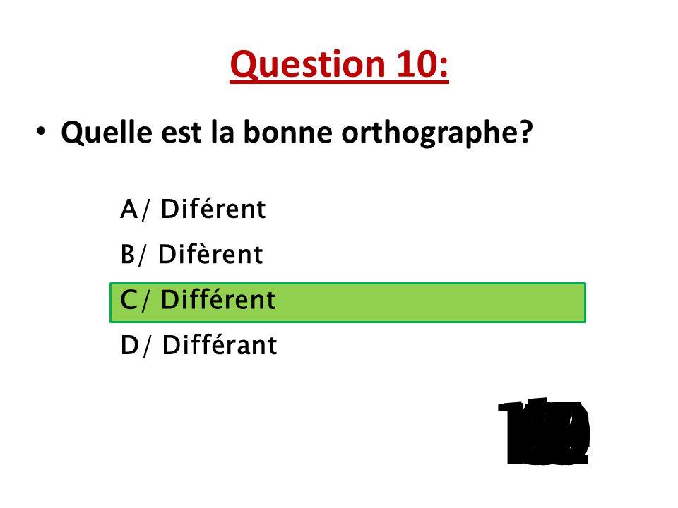 Question 10: Quelle est la bonne orthographe A/ Diférent. B/ Difèrent. C/ Différent. D/ Différant.