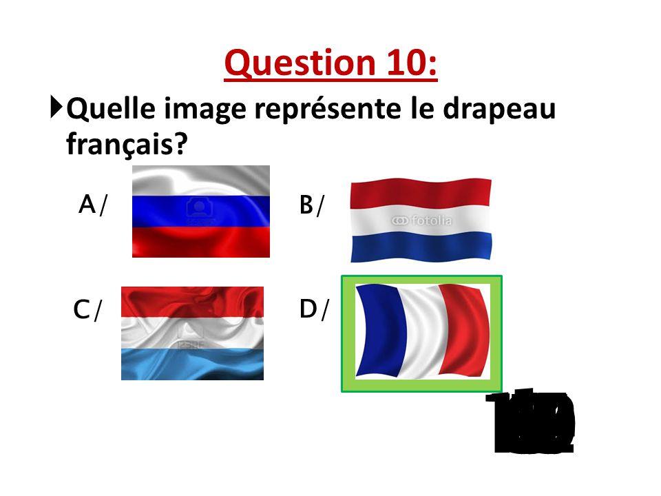 Question 10: Quelle image représente le drapeau français A/ B/ C/ D/ 1. 13. 15. 10. 11. 14.
