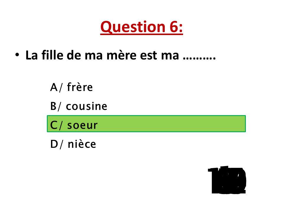Question 6: La fille de ma mère est ma ………. A/ frère. B/ cousine. C/ soeur. D/ nièce. 1. 13. 15.
