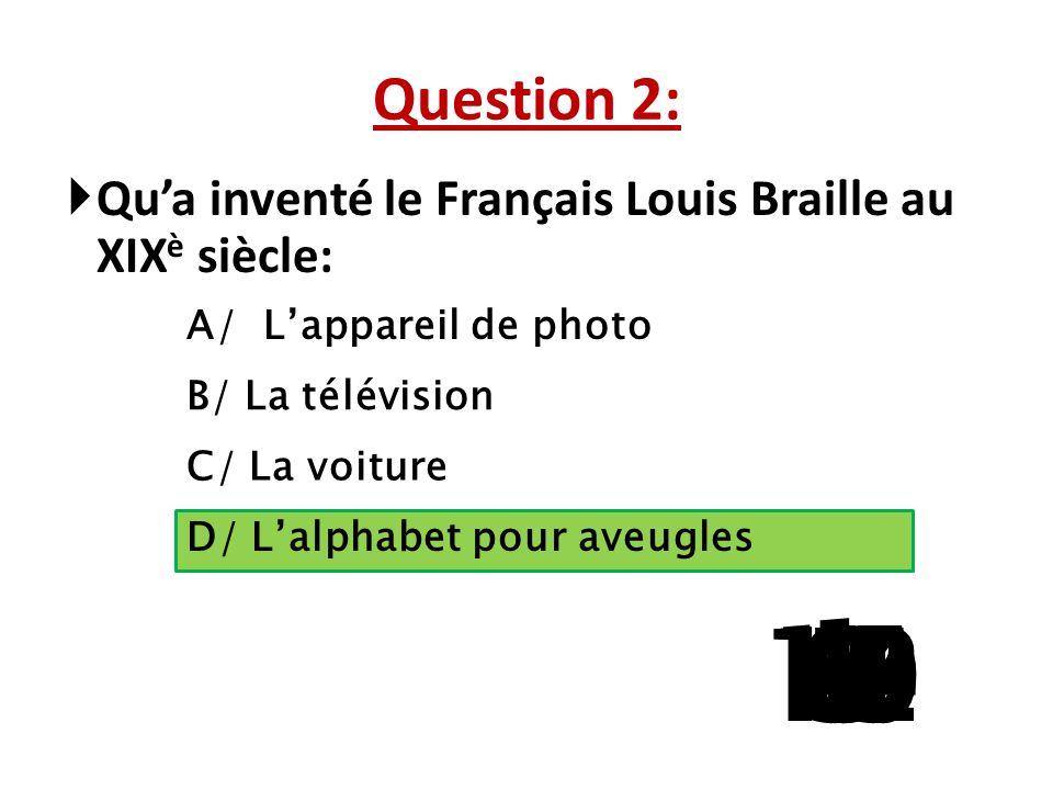 Question 2: Qu'a inventé le Français Louis Braille au XIXè siècle: A/ L'appareil de photo. B/ La télévision.