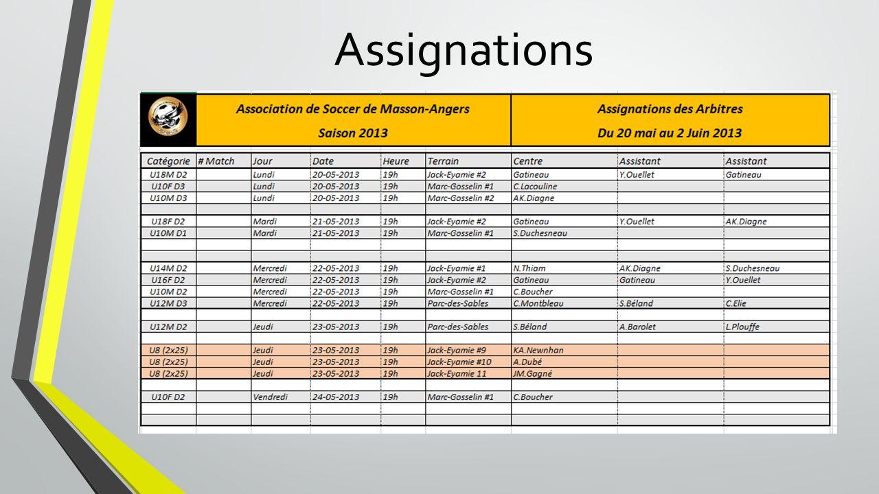 Assignations