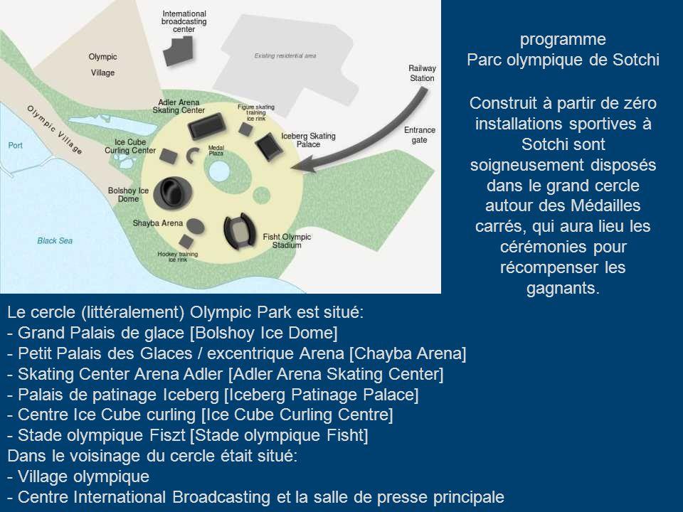 Parc olympique de Sotchi