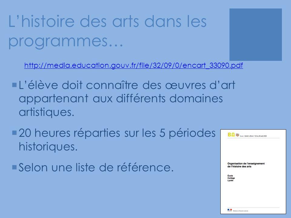 L'histoire des arts dans les programmes…