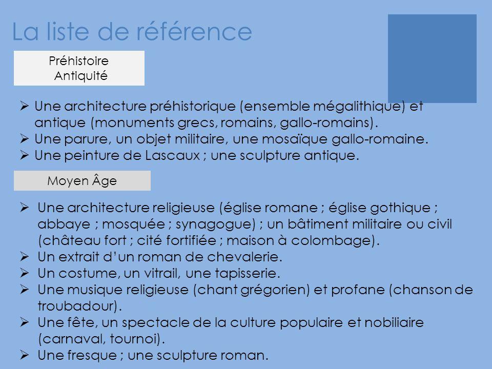 La liste de référence Préhistoire. Antiquité.