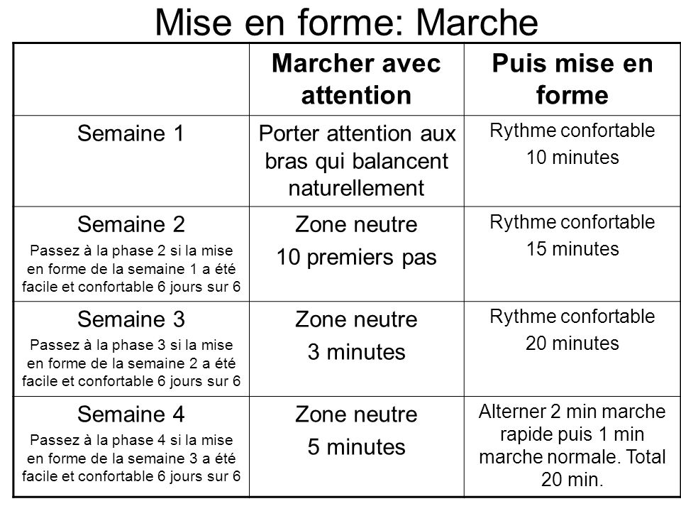 Marcher avec attention