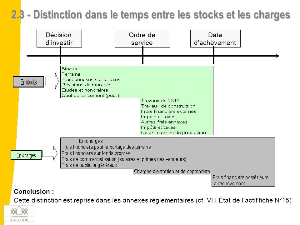 2.3 - Distinction dans le temps entre les stocks et les charges
