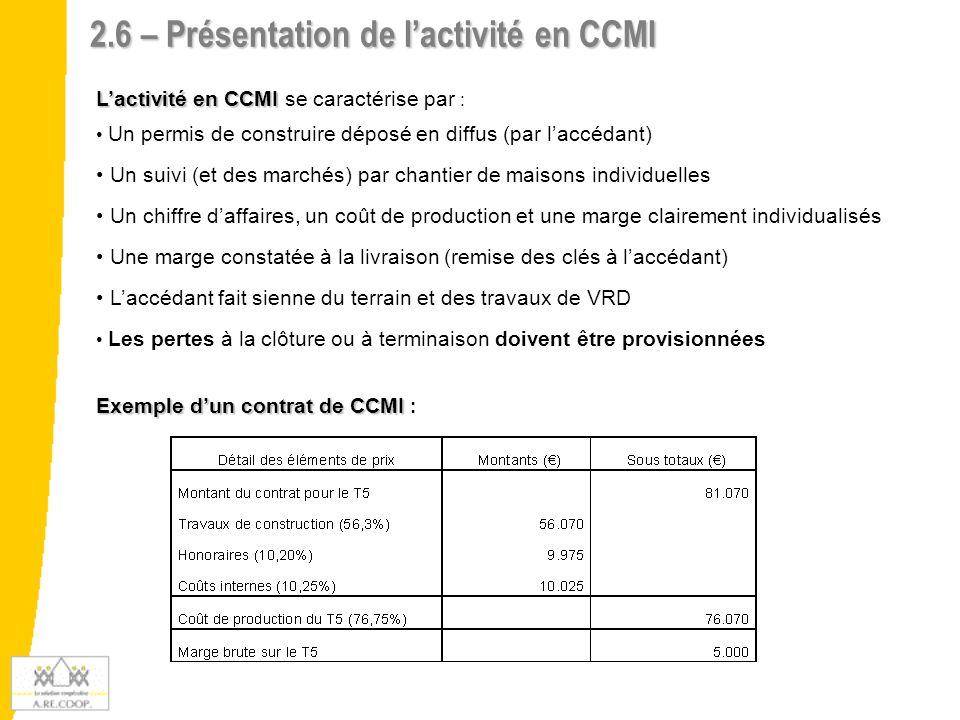 2.6 – Présentation de l'activité en CCMI