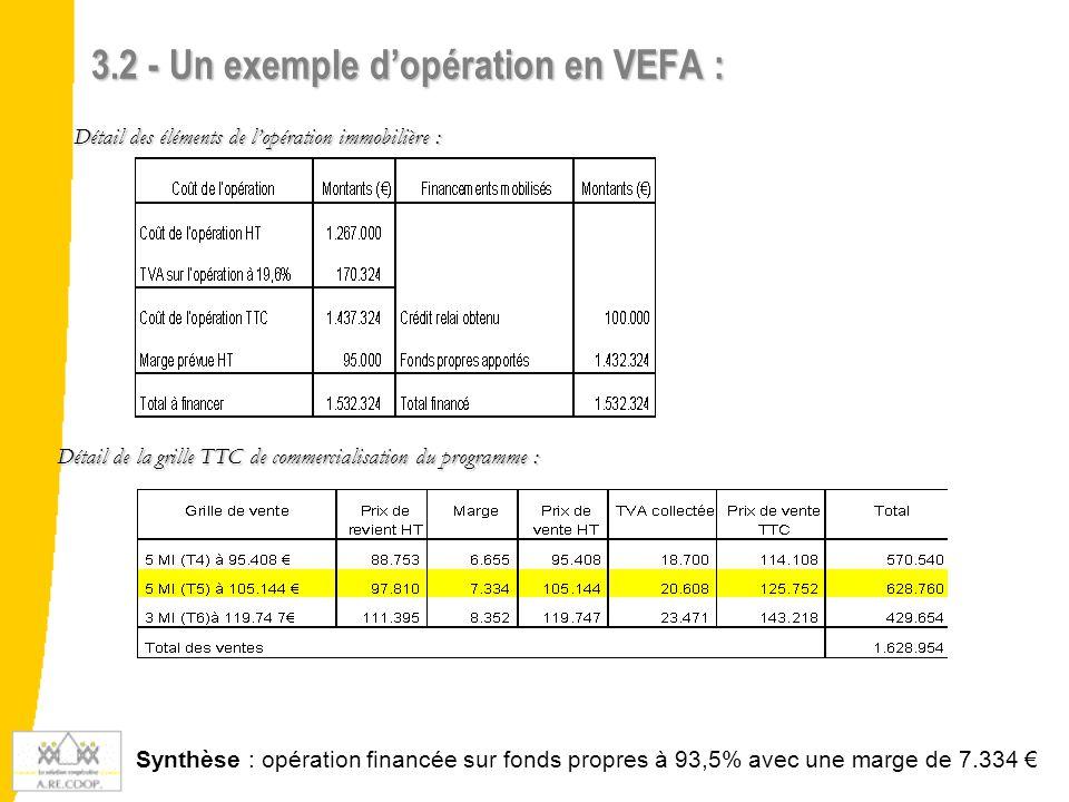 3.2 - Un exemple d'opération en VEFA :