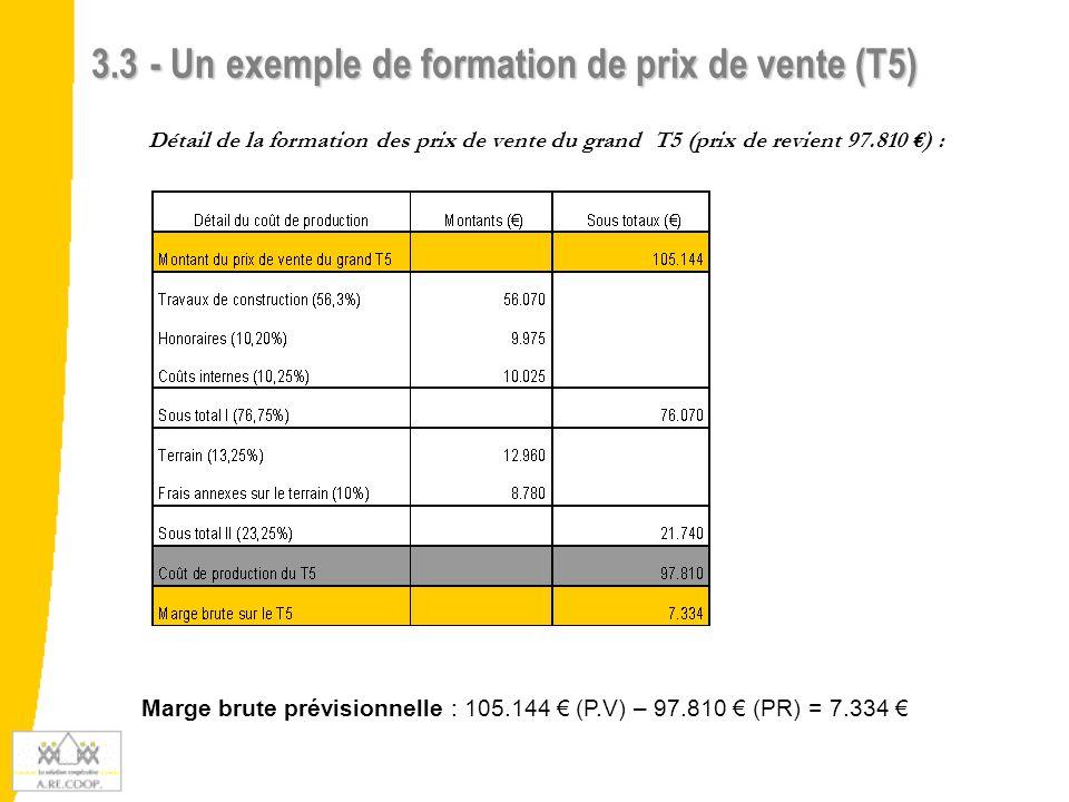 3.3 - Un exemple de formation de prix de vente (T5)