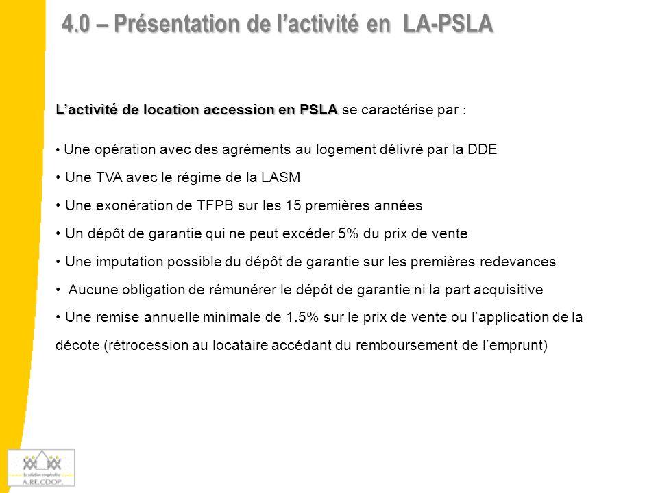4.0 – Présentation de l'activité en LA-PSLA