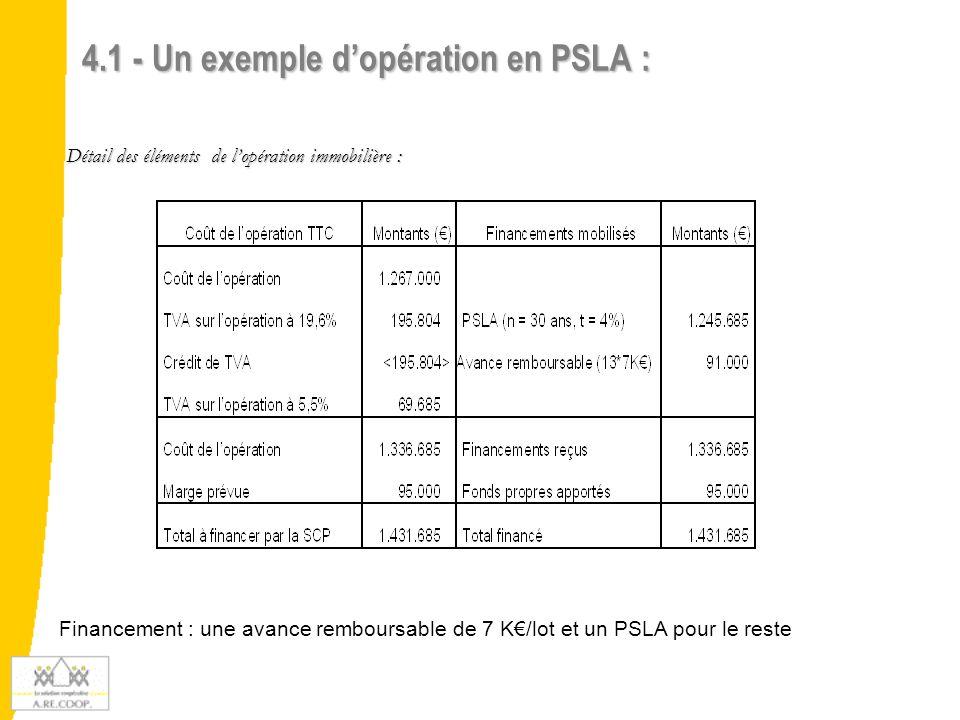 4.1 - Un exemple d'opération en PSLA :