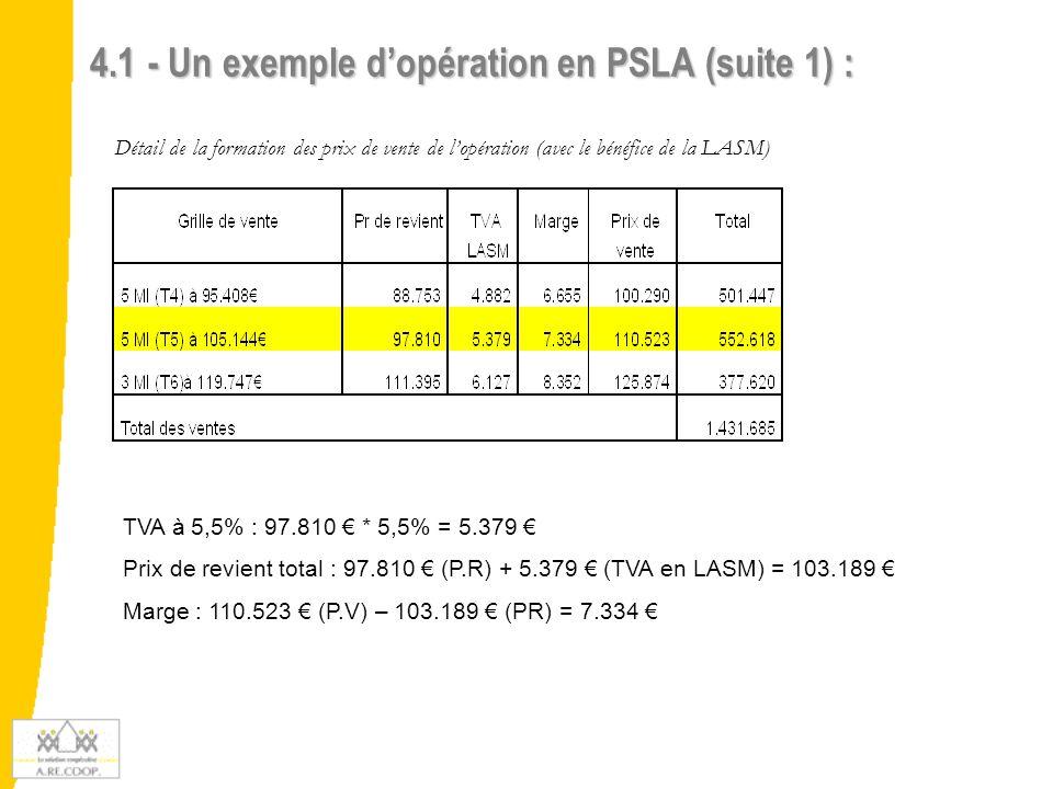 4.1 - Un exemple d'opération en PSLA (suite 1) :
